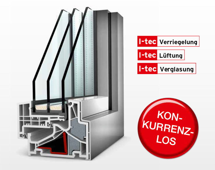 Querschnitt des Internorm Kunststoff-Fensters KF 500